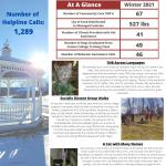 Community-Outreach-Winter-2021
